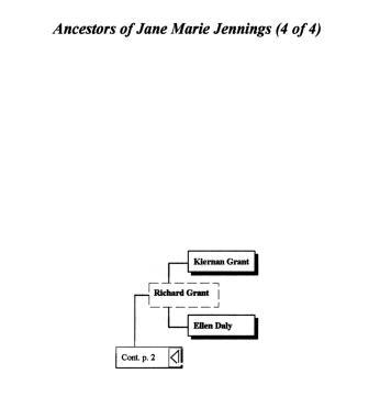 Jennings Chart